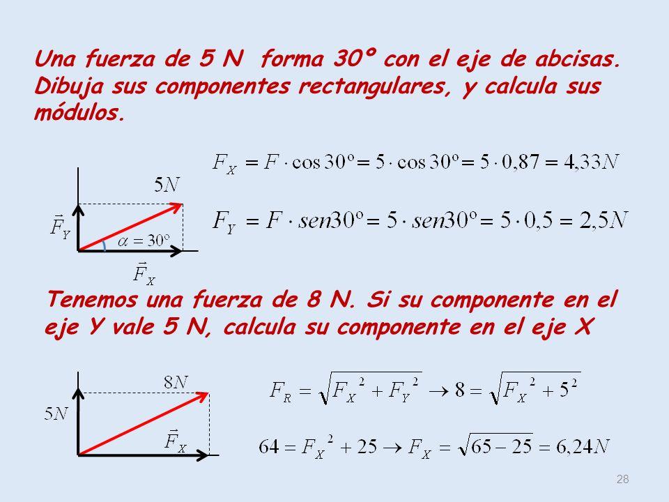 Una fuerza de 5 N forma 30º con el eje de abcisas. Dibuja sus componentes rectangulares, y calcula sus módulos. 28 Tenemos una fuerza de 8 N. Si su co