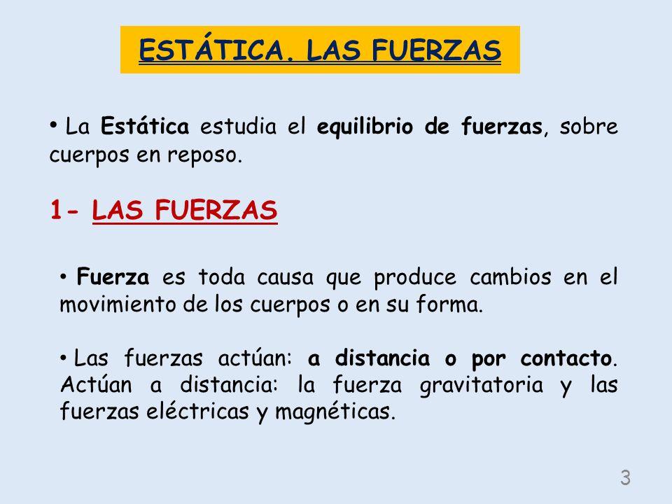 ESTÁTICA. LAS FUERZAS 3 La Estática estudia el equilibrio de fuerzas, sobre cuerpos en reposo. 1- LAS FUERZAS Fuerza es toda causa que produce cambios