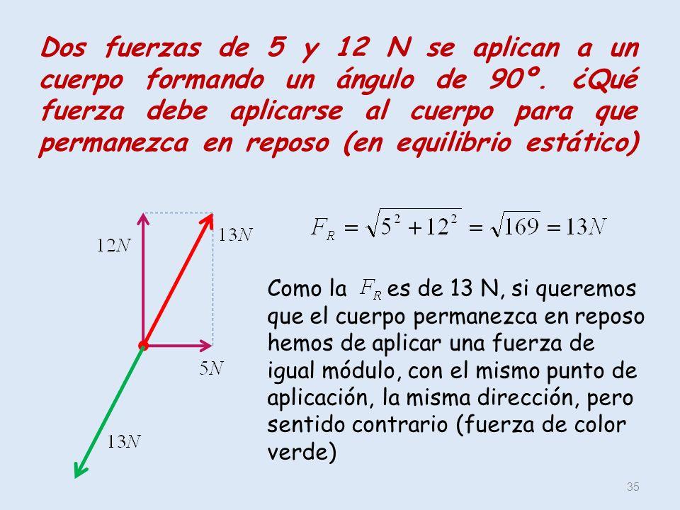 Dos fuerzas de 5 y 12 N se aplican a un cuerpo formando un ángulo de 90º. ¿Qué fuerza debe aplicarse al cuerpo para que permanezca en reposo (en equil