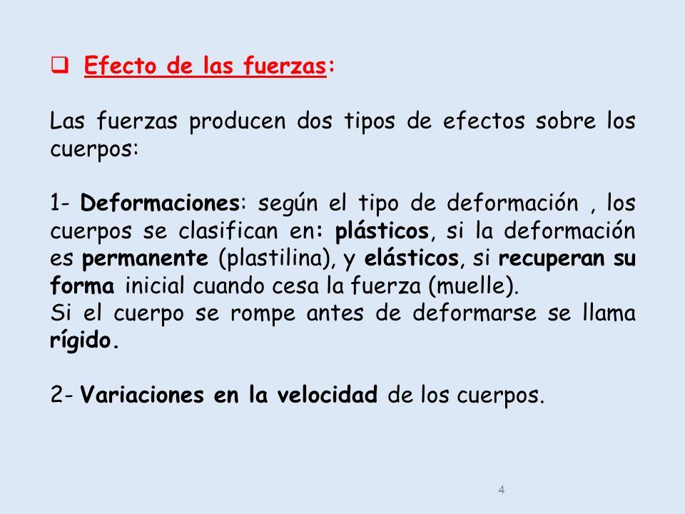 4 Efecto de las fuerzas: Las fuerzas producen dos tipos de efectos sobre los cuerpos: 1- Deformaciones: según el tipo de deformación, los cuerpos se c