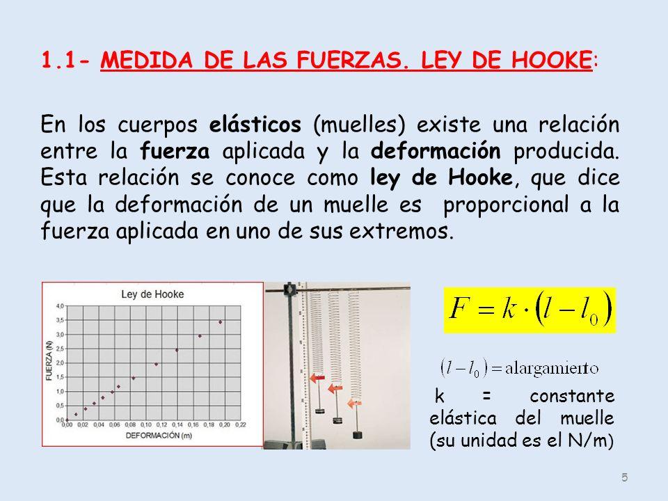 5 1.1- MEDIDA DE LAS FUERZAS. LEY DE HOOKE: En los cuerpos elásticos (muelles) existe una relación entre la fuerza aplicada y la deformación producida