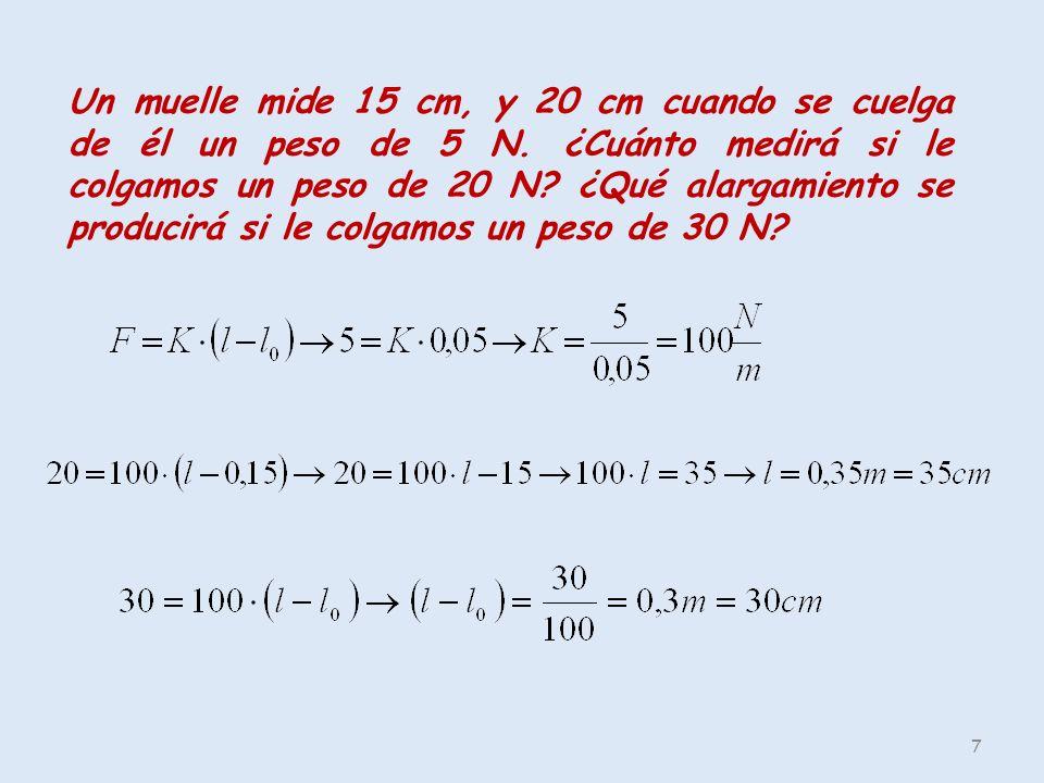 8 Al colgar P de 1, 3, 5 y 7 N a un muelle de 10 cm, se estira hasta 12, 16, 20 y 24 cm: a) Haz la gráfica F- (l-l 0 ); b) Calcula k; c) Si se alarga hasta 30 cm, calcula F.
