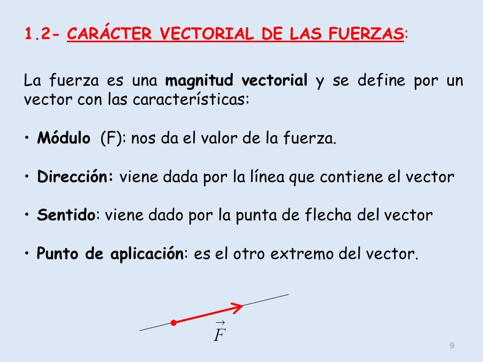 9 1.2- CARÁCTER VECTORIAL DE LAS FUERZAS: La fuerza es una magnitud vectorial y se define por un vector con las características: Módulo (F): nos da el
