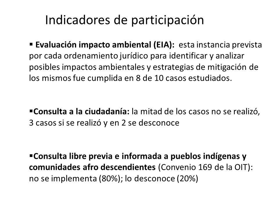 Evaluación impacto ambiental (EIA): esta instancia prevista por cada ordenamiento jurídico para identificar y analizar posibles impactos ambientales y estrategias de mitigación de los mismos fue cumplida en 8 de 10 casos estudiados.