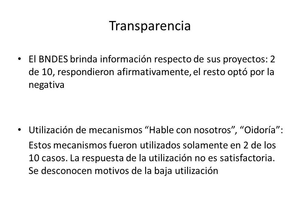Transparencia El BNDES brinda información respecto de sus proyectos: 2 de 10, respondieron afirmativamente, el resto optó por la negativa Utilización de mecanismos Hable con nosotros, Oidoría: Estos mecanismos fueron utilizados solamente en 2 de los 10 casos.
