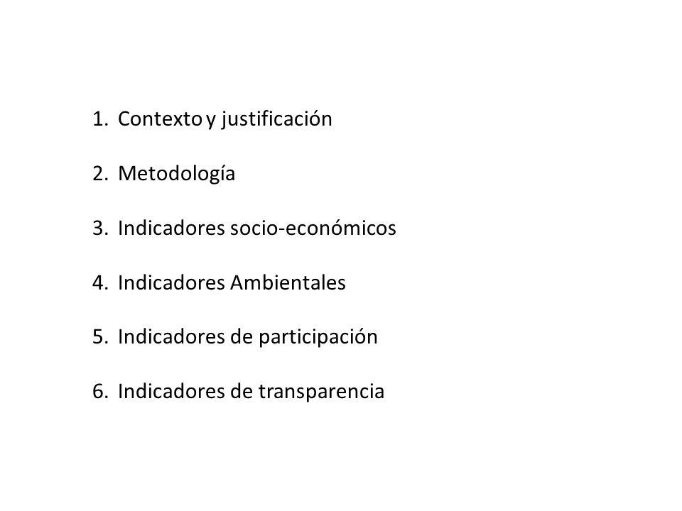 1.Contexto y justificación 2.Metodología 3.Indicadores socio-económicos 4.Indicadores Ambientales 5.Indicadores de participación 6.Indicadores de transparencia