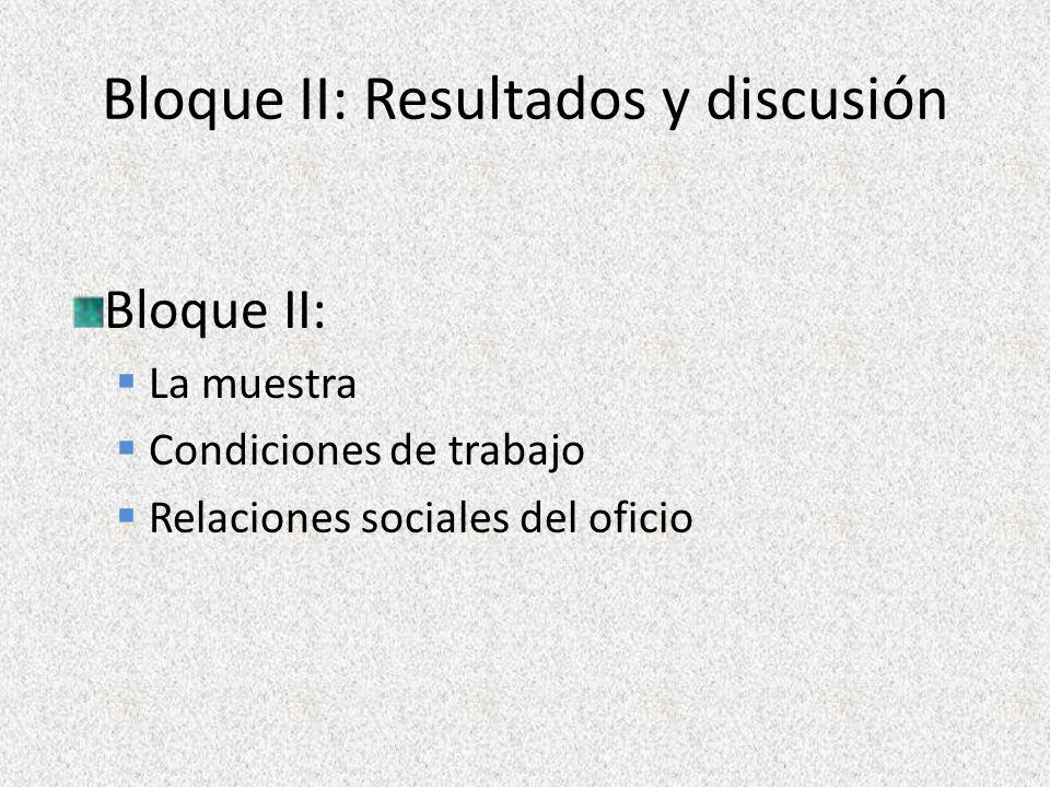 Bloque II: Resultados y discusión Bloque II: La muestra Condiciones de trabajo Relaciones sociales del oficio