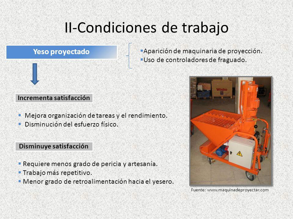 II-Condiciones de trabajo Yeso proyectado Aparición de maquinaria de proyección.