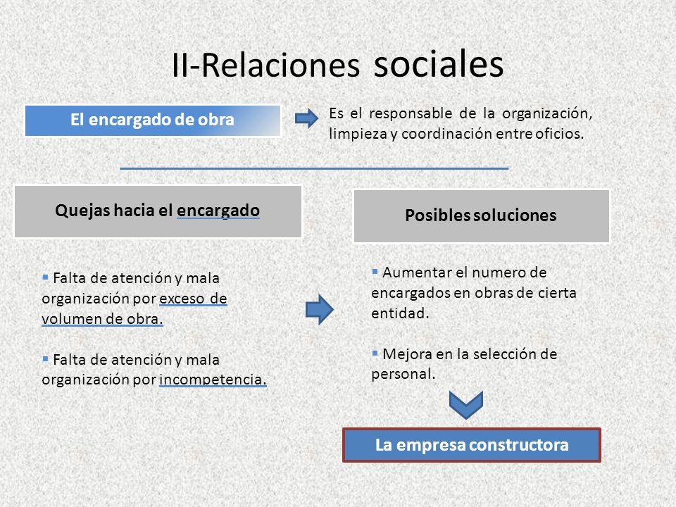 II-Relaciones sociales El encargado de obra Es el responsable de la organización, limpieza y coordinación entre oficios.
