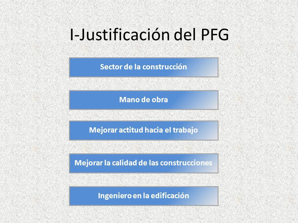 I-Justificación del PFG Sector de la construcción Mano de obra Mejorar actitud hacia el trabajo Mejorar la calidad de las construcciones Ingeniero en la edificación
