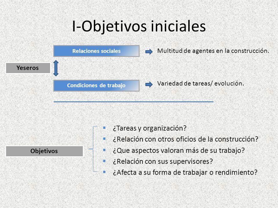 I-Objetivos iniciales ¿Tareas y organización.¿Relación con otros oficios de la construcción.