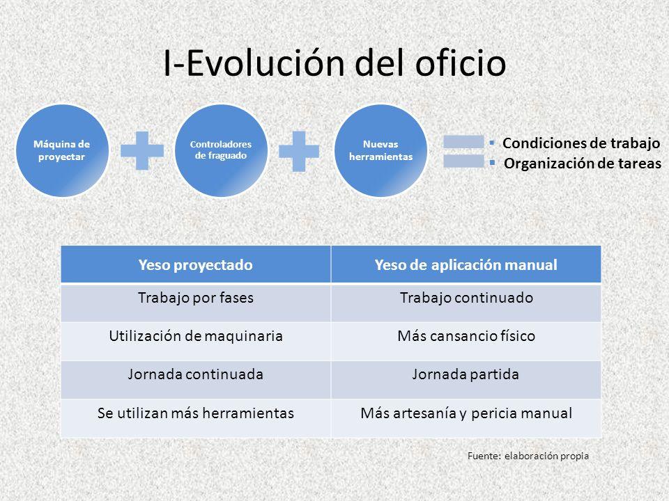 I-Satisfacción laboral Satisfacción: Lograr el equilibrio entre unas necesidades y un fin que las motiva.