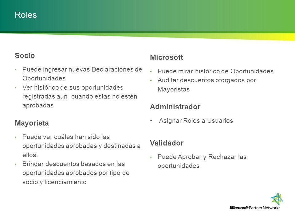 Tabla de descuentos Descuentos Open/ Open Value 0 Competencias activas en MPN 1 o más Competencias activas en MPN Productos Core5%10% Productos de Crecimiento 8%8%12% Socios del Programa de Gobierno 5%