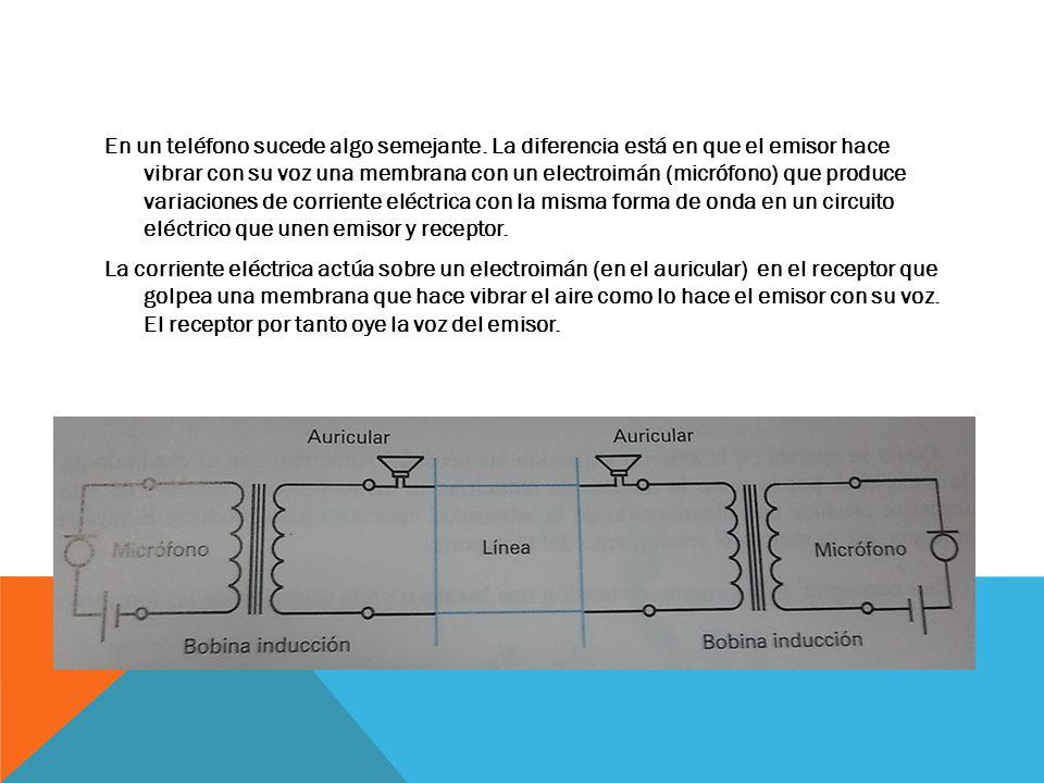 TIPOS DE CABLES Cables de pares: Son dos cables entrelazados con aislamiento.