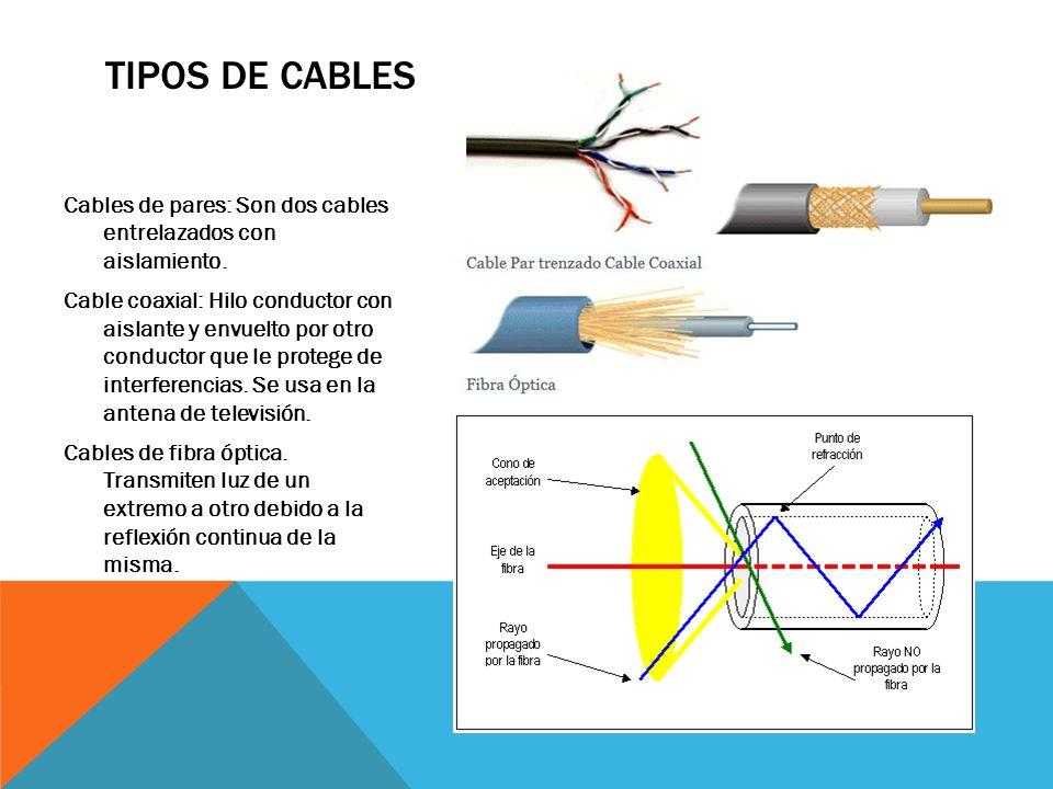 TIPOS DE CABLES Cables de pares: Son dos cables entrelazados con aislamiento. Cable coaxial: Hilo conductor con aislante y envuelto por otro conductor