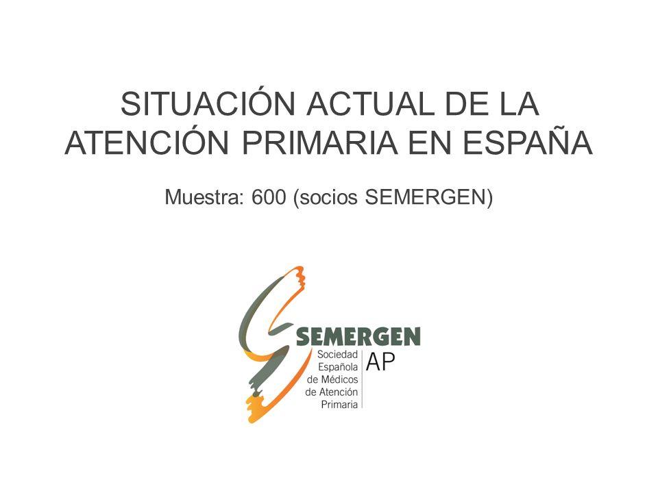 SITUACIÓN ACTUAL DE LA ATENCIÓN PRIMARIA EN ESPAÑA Muestra: 600 (socios SEMERGEN)