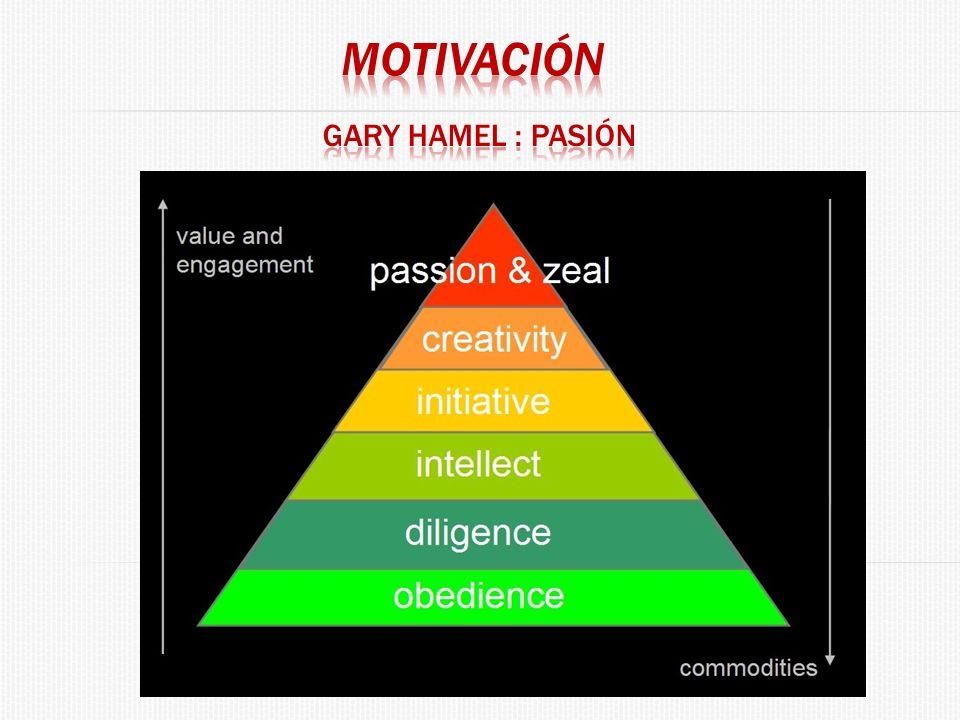 De uno mismo De los demás De un tema, asunto, proyecto R Hay que entrenar lo positivo CONFIANZA, ANTICIPARNOS, DECISION, SEGURIDAD, LOGROS Estamos ent