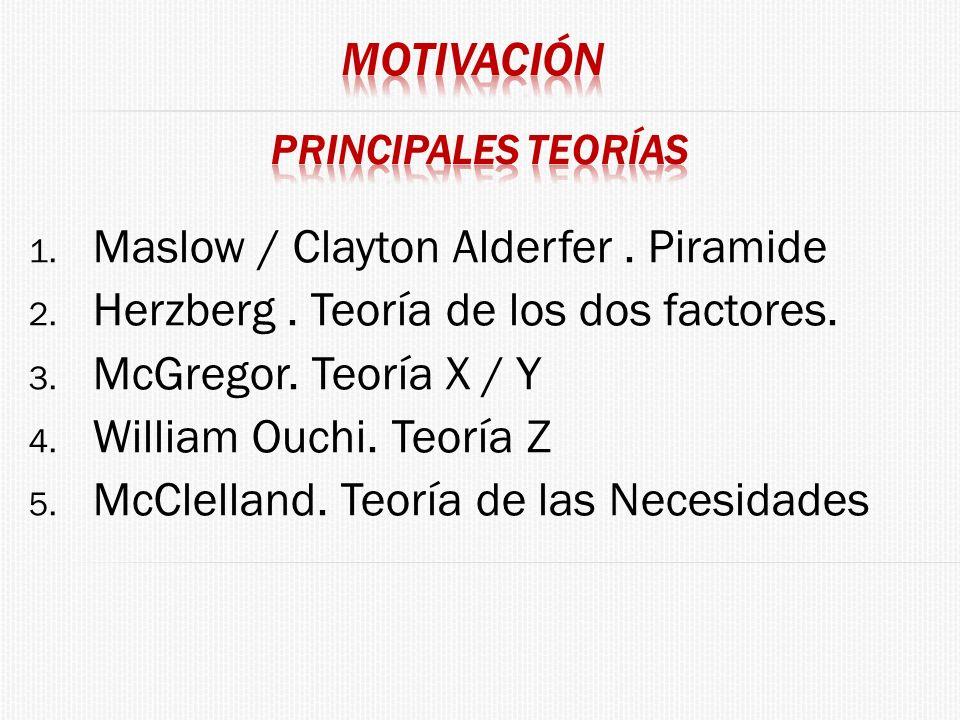 Motivación : Motivos para la acción http://www.youtube.com/watch?v=wiHEPO6BgX8