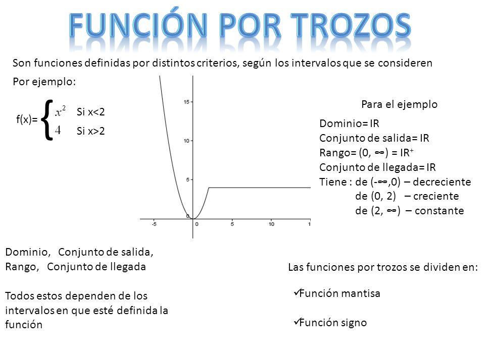 Son funciones definidas por distintos criterios, según los intervalos que se consideren Por ejemplo: f(x)= { Si x<2 Si x>2 Dominio, Conjunto de salida, Rango, Conjunto de llegada Todos estos dependen de los intervalos en que esté definida la función Para el ejemplo Dominio= IR Conjunto de salida= IR Rango= (0, ) = IR + Conjunto de llegada= IR Tiene : de (-,0) – decreciente de (0, 2) – creciente de (2, ) – constante Las funciones por trozos se dividen en: Función mantisa Función signo
