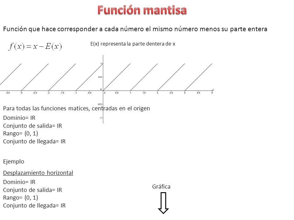Función que hace corresponder a cada número el mismo número menos su parte entera E(x) representa la parte dentera de x Dominio= IR Conjunto de salida