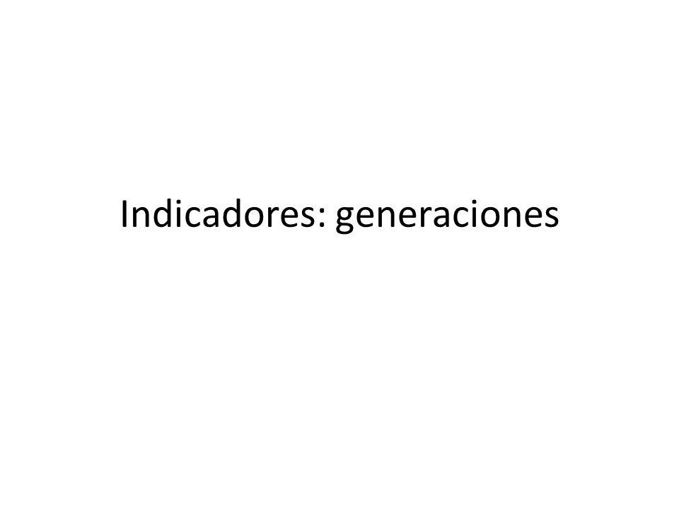 Indicador 1ª generación En general es un cociente donde el denominador nos sirva como referencia para comparación.