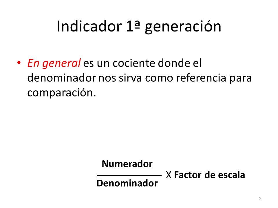 Indicador 1ª generación Noción o Relación Aritmética: – Aritmético.