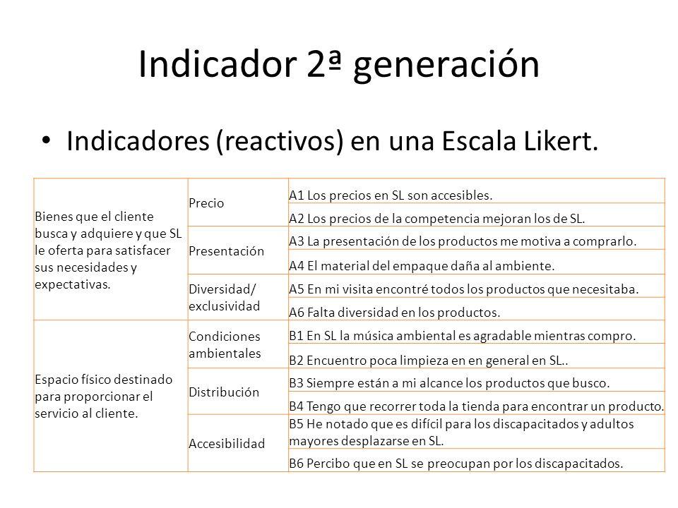 Indicador 3ª generación Digital Opportunity Index (DOI).