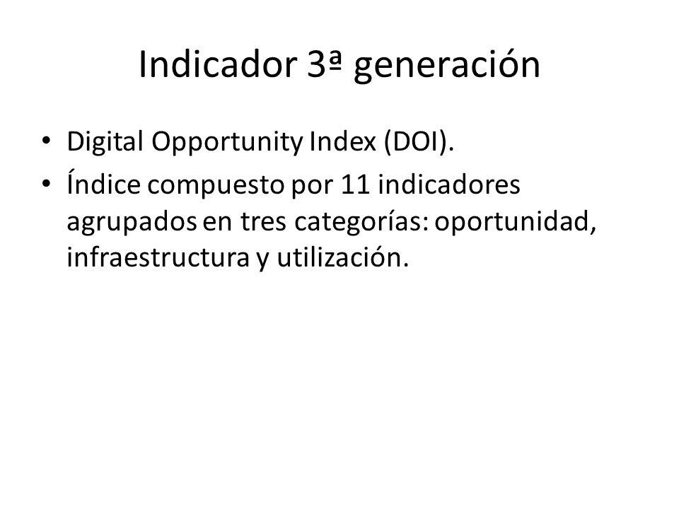Indicador 3ª generación