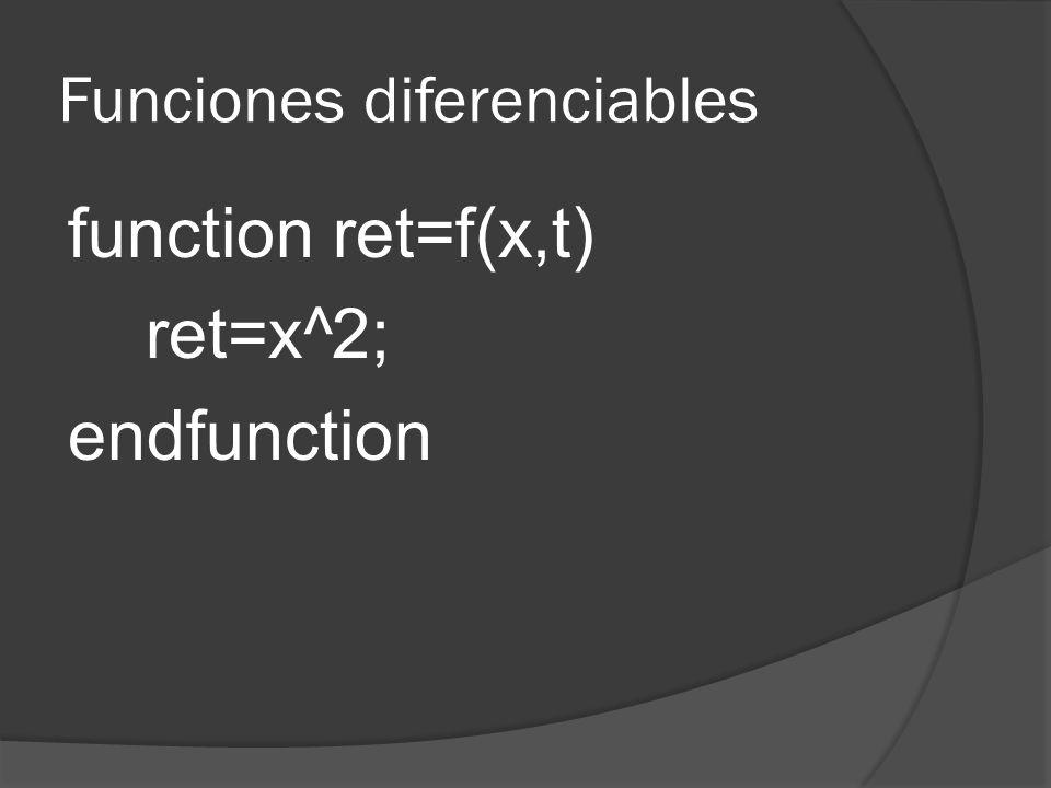 Funciones diferenciables function ret=f(x,t) ret=x^2; endfunction