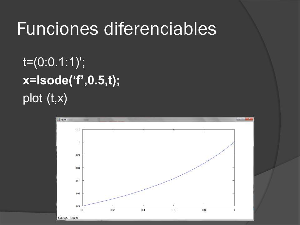 Funciones diferenciables t=(0:0.1:1) ; x=lsode(f,0.5,t); plot (t,x)