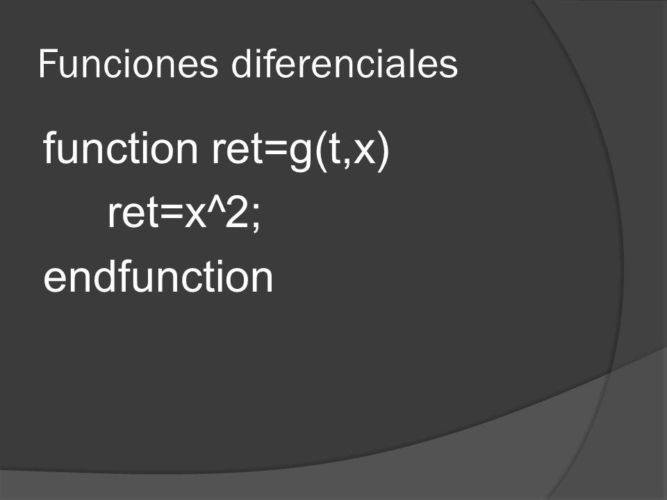 Funciones diferenciales function ret=g(t,x) ret=x^2; endfunction