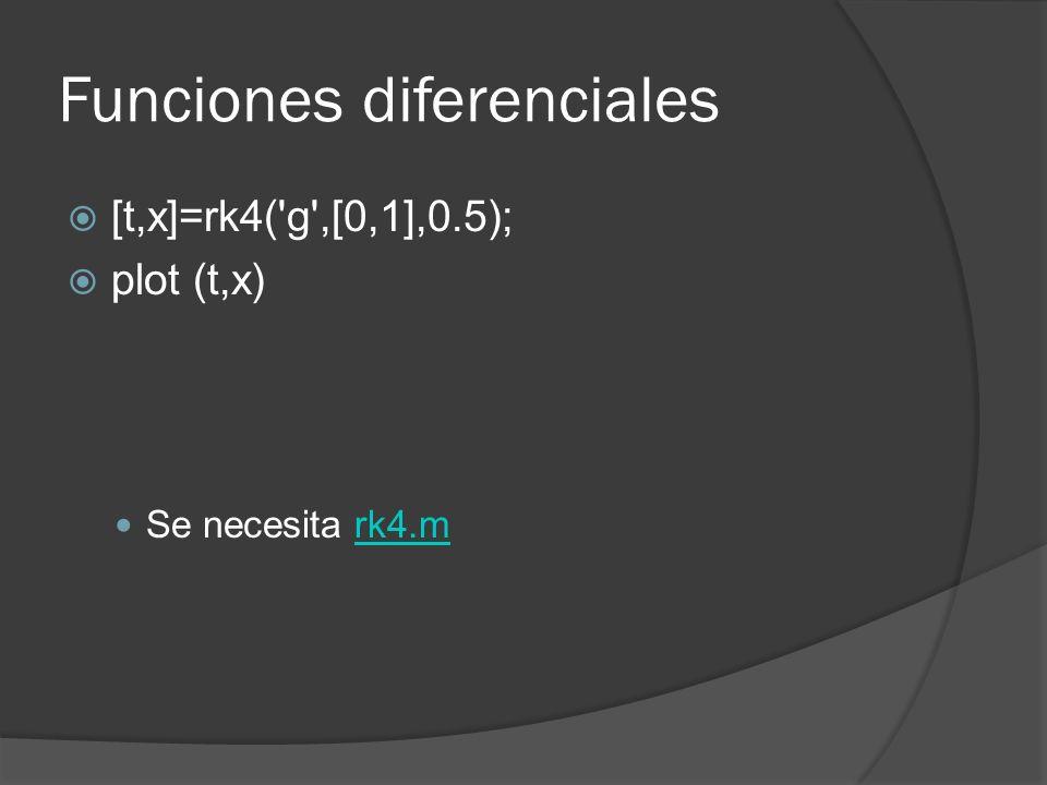 Funciones diferenciales [t,x]=rk4( g ,[0,1],0.5); plot (t,x) Se necesita rk4.mrk4.m