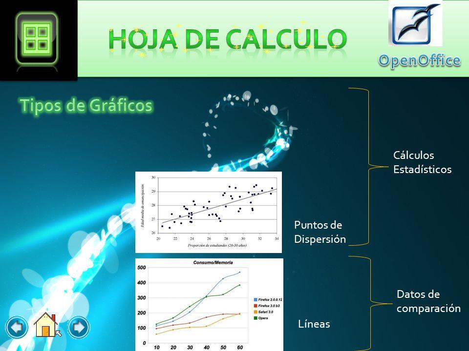 Existen Varios tipos de Gráficos que dependen de la interpretación de la tabla de datos. Algunos tipos de gráficos son: Columnas Barras Circular Mas C