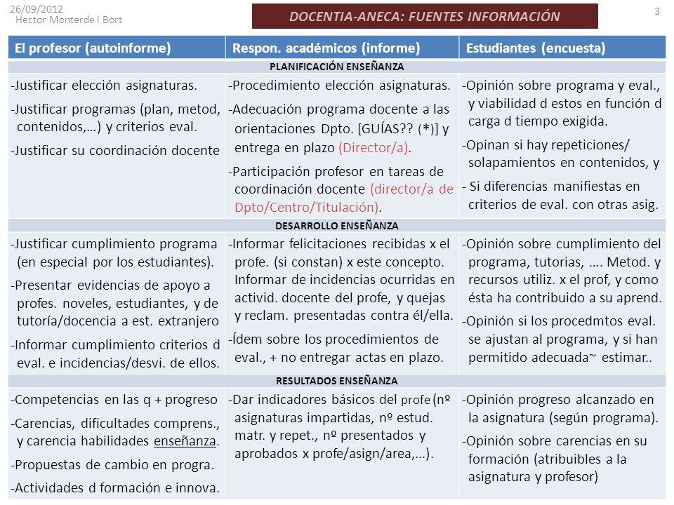 DOCENTIA-ANECA: FUENTES INFORMACIÓN 26/09/2012 Hector Monterde i Bort 3 El profesor (autoinforme)Respon. académicos (informe)Estudiantes (encuesta) PL