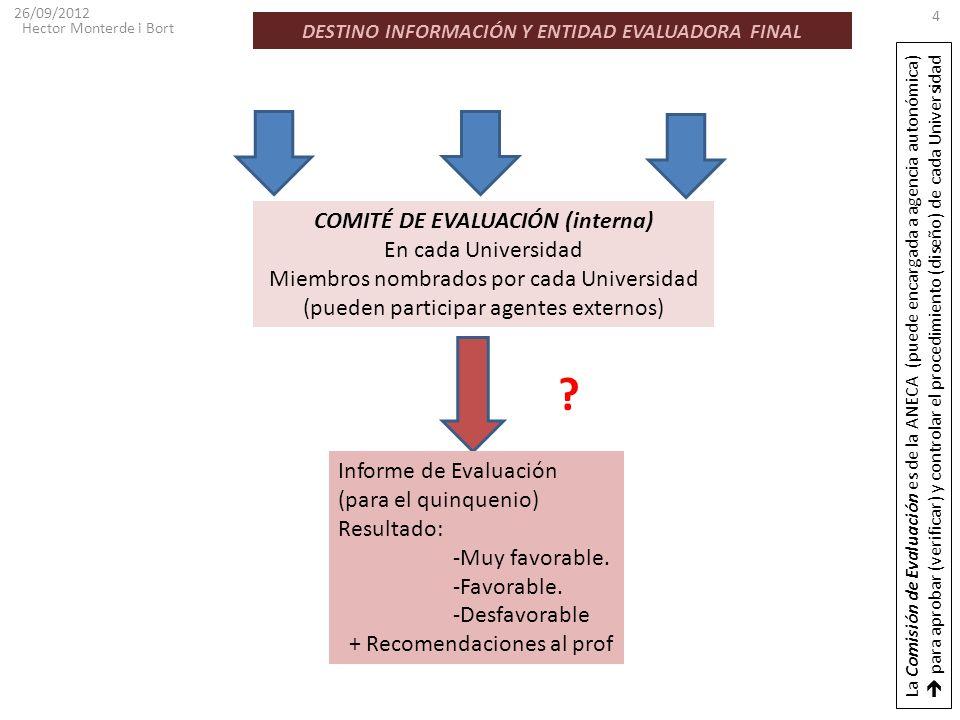ITEMS (Variables) DE LA EVALUACIÓN FINAL (I) 26/09/2012 Hector Monterde i Bort 5 PLANIFICACIÓN DE LA DOCENCIA (5 items) Valoración a partir de: Auto-informe, Informes de responsables académicos y Encuesta a estudiantes.