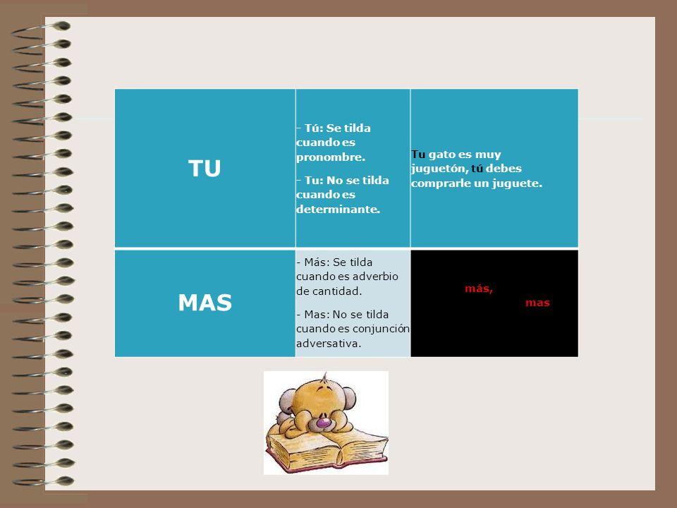 TU - Tú: Se tilda cuando es pronombre.- Tu: No se tilda cuando es determinante.