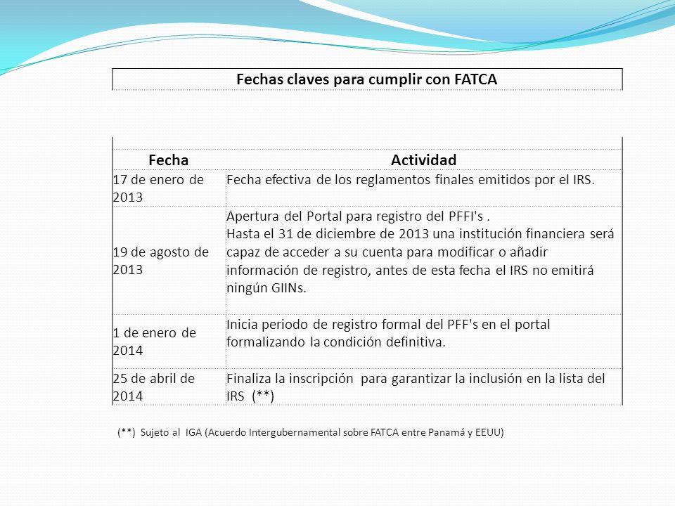 Fechas claves para cumplir con FATCA FechaActividad 2 de junio de 2014 Fecha en que se espera la publicación de primera lista de FFIs 30 de junio de 2014 Fecha efectiva del Convenio entre la FFI y el IRS (**) 1 de julio de 2014 Fecha tope para implementación de políticas y procedimientos con respecto a cuentas nuevas Cuentas Preexistentes: Cuentas abiertas antes de esta fecha Cuentas Nuevas: Cuentas abiertas a partir de esta fecha (**) (**) Sujeto al IGA (Acuerdo Intergubernamental sobre FATCA entre Panamá y EEUU)
