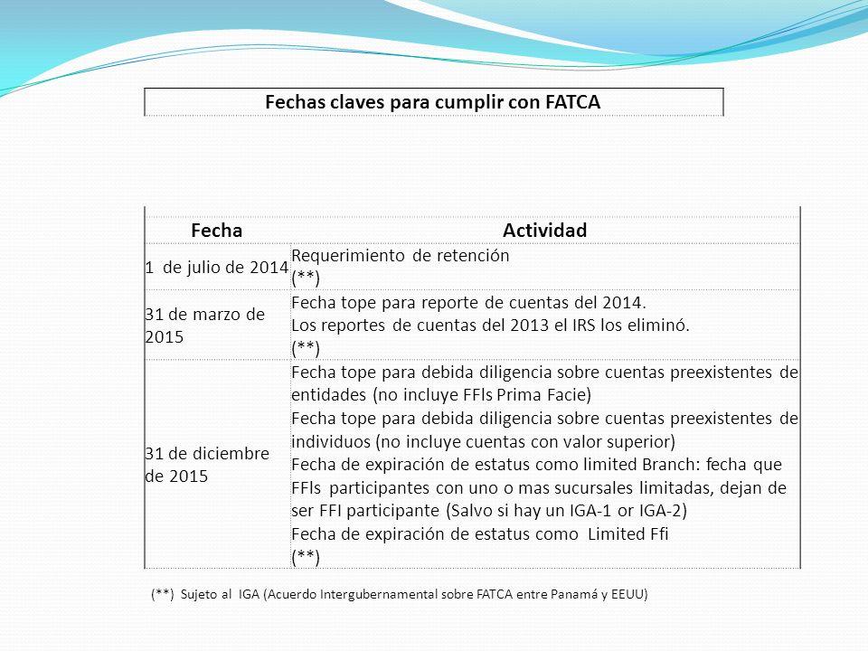 Fechas claves para cumplir con FATCA FechaActividad 1 de julio de 2014 Requerimiento de retención (**) 31 de marzo de 2015 Fecha tope para reporte de
