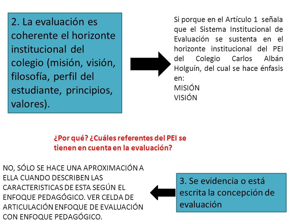 2. La evaluación es coherente el horizonte institucional del colegio (misión, visión, filosofía, perfil del estudiante, principios, valores). 3. Se ev