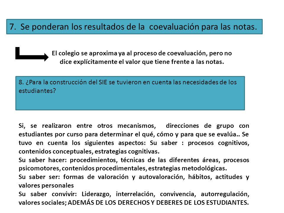 8. ¿Para la construcción del SIE se tuvieron en cuenta las necesidades de los estudiantes? 7. Se ponderan los resultados de la coevaluación para las n