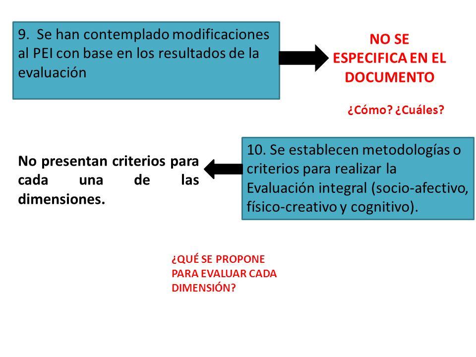 9. Se han contemplado modificaciones al PEI con base en los resultados de la evaluación 10. Se establecen metodologías o criterios para realizar la Ev