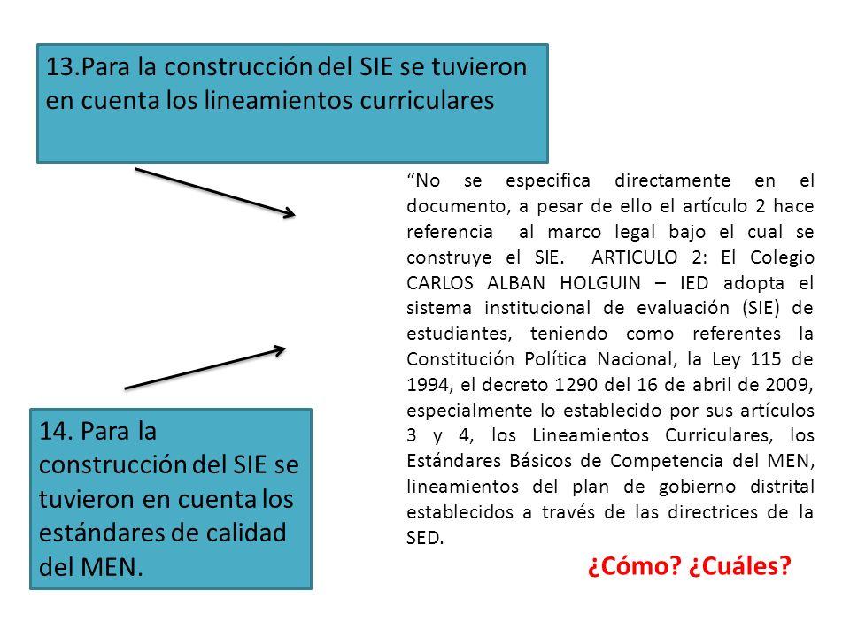 14. Para la construcción del SIE se tuvieron en cuenta los estándares de calidad del MEN. 13.Para la construcción del SIE se tuvieron en cuenta los li