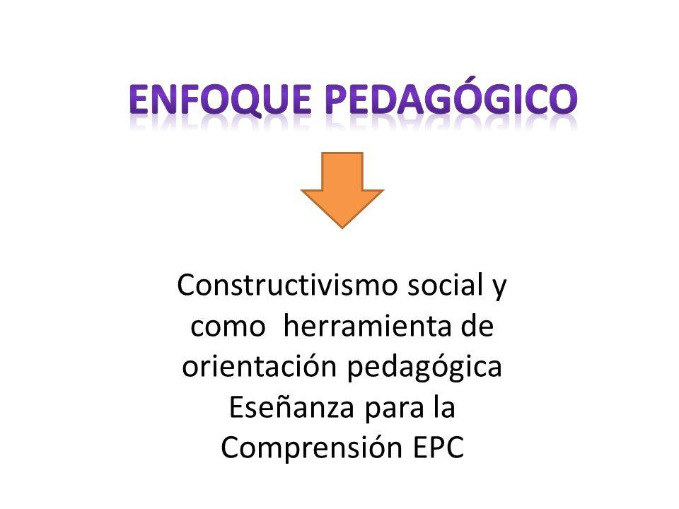 Constructivismo social y como herramienta de orientación pedagógica Eseñanza para la Comprensión EPC