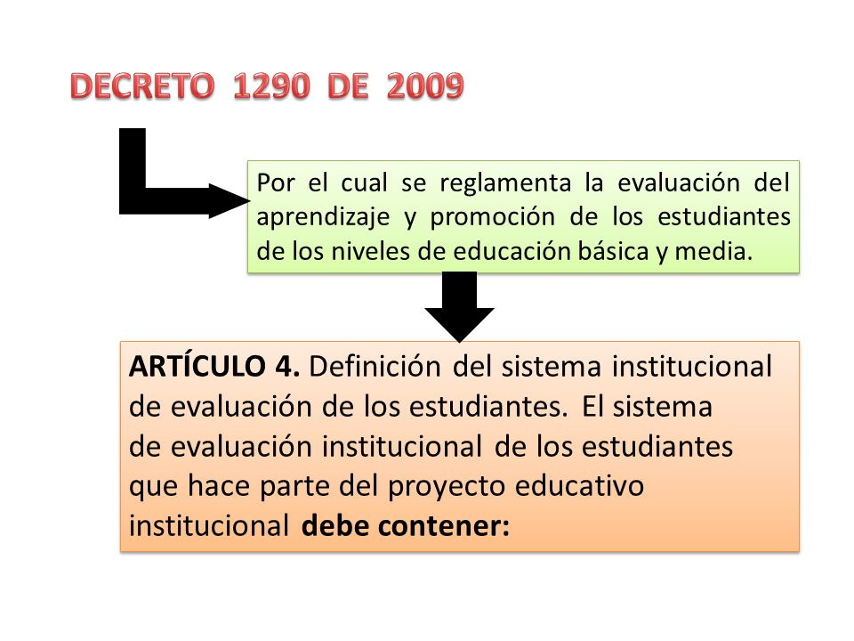 Por el cual se reglamenta la evaluación del aprendizaje y promoción de los estudiantes de los niveles de educación básica y media. ARTÍCULO 4. Definic