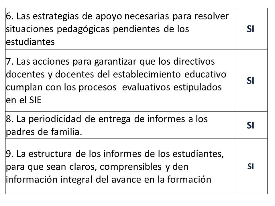 6. Las estrategias de apoyo necesarias para resolver situaciones pedagógicas pendientes de los estudiantes SI 7. Las acciones para garantizar que los
