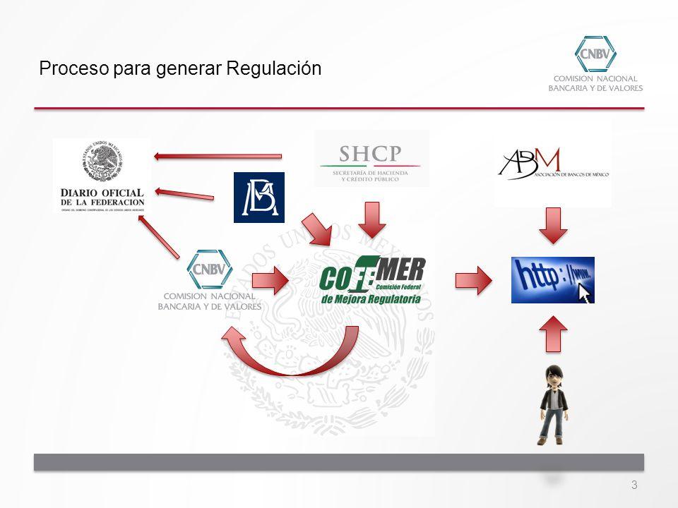 Proceso para generar Regulación 3