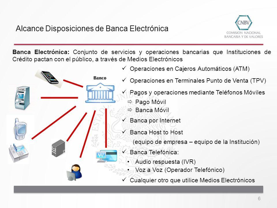 Banca por Internet Banca Móvil Pago Móvil Dispositivo asociado a usuario Básico (cuentas propias) o Avanzado (terceros) No Operación varias cuentas Sí Número de línea puede ser el identificador del usuario Límite 1,500 UDIs diarias 6,000 UDIs al mes 2FA (interno o externo) Cifrado de mensaje Enmascara NIP Límite de operación lo establece el Banco No Si Banca Móvil / Pago Móvil