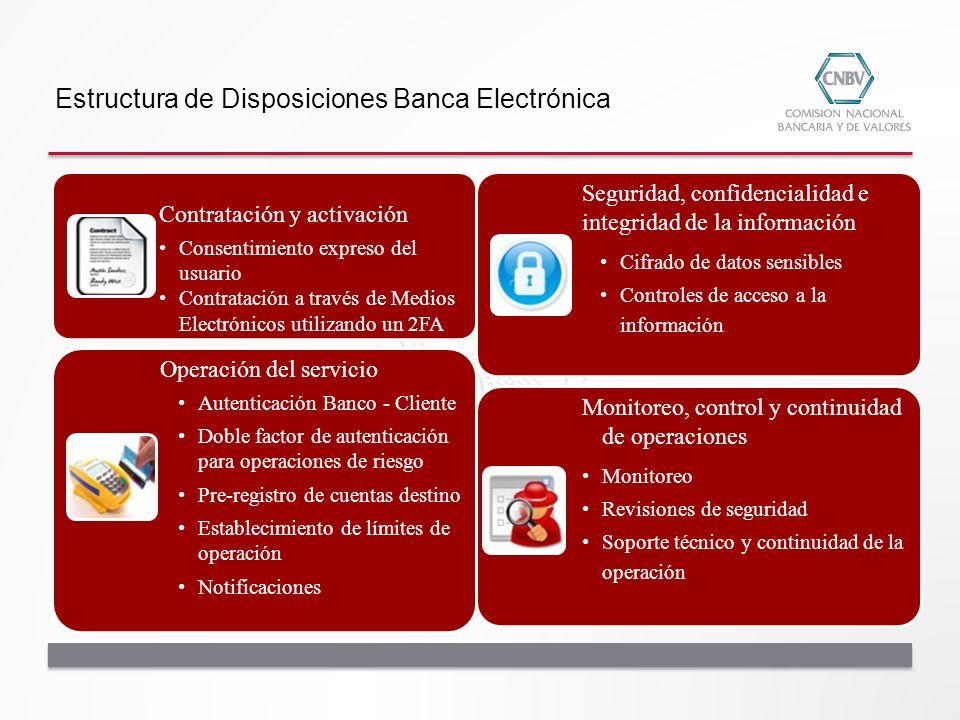 Contratación y activación Consentimiento expreso del usuario Contratación a través de Medios Electrónicos utilizando un 2FA Operación del servicio Aut