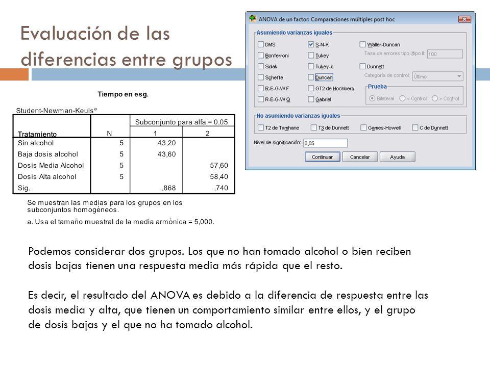 Evaluación de las diferencias entre grupos Podemos considerar dos grupos.