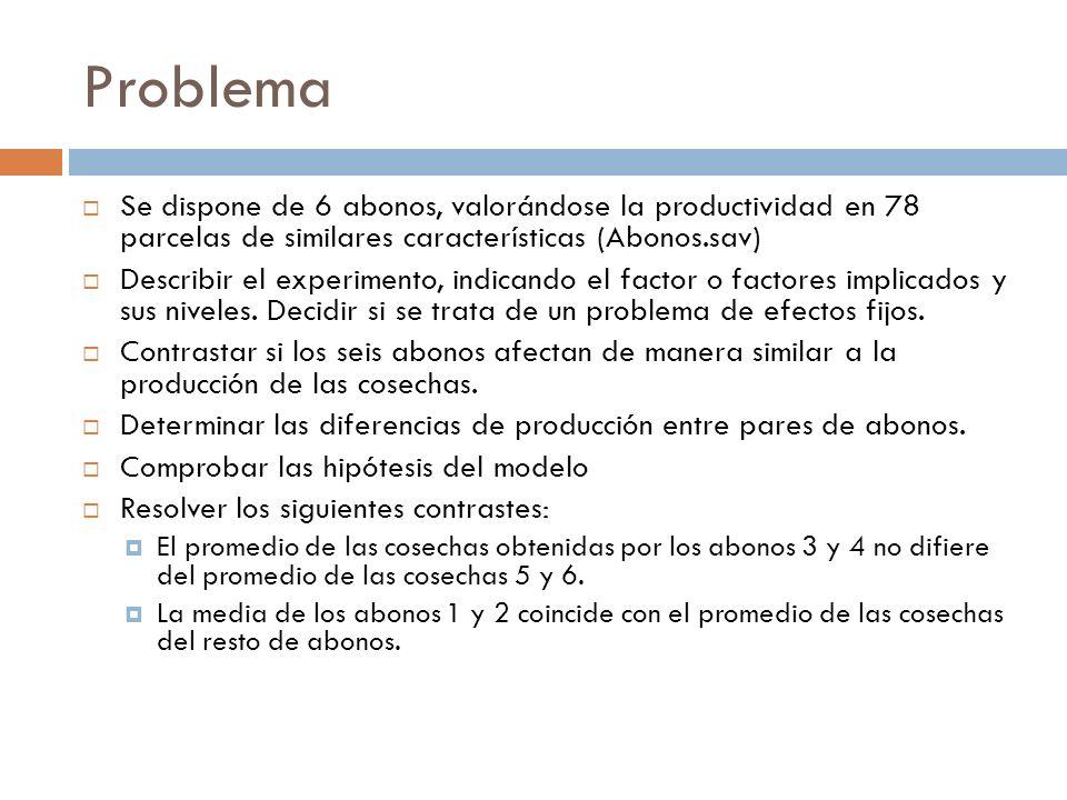 Problema Se dispone de 6 abonos, valorándose la productividad en 78 parcelas de similares características (Abonos.sav) Describir el experimento, indicando el factor o factores implicados y sus niveles.